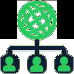 hosting solutions
